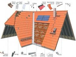 élément du toit à controler