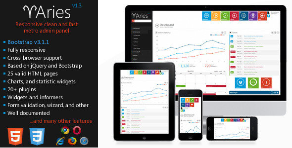 themeforest admin template nulled graphics