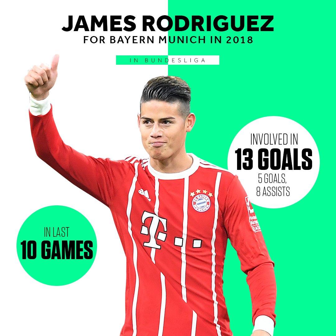 [11] [Mittelfeld]] James Rodriguez - Page 6 Dmtr