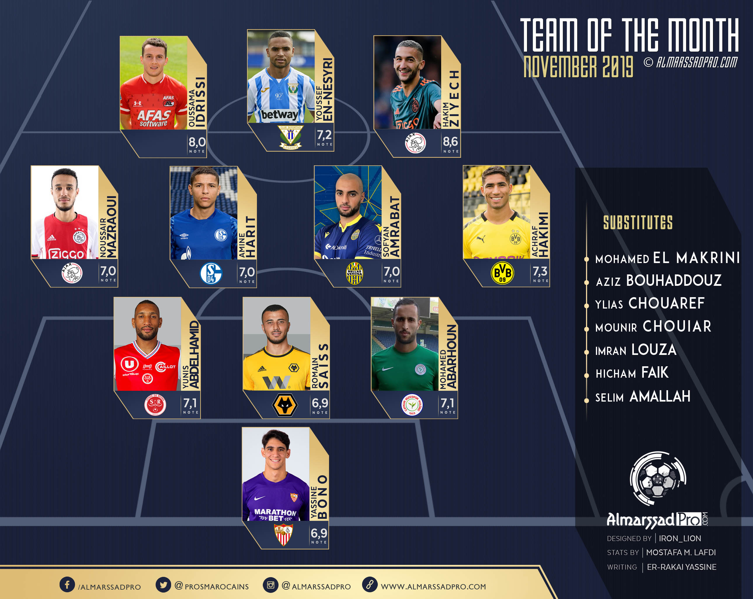 teamofthemonth_nov2019