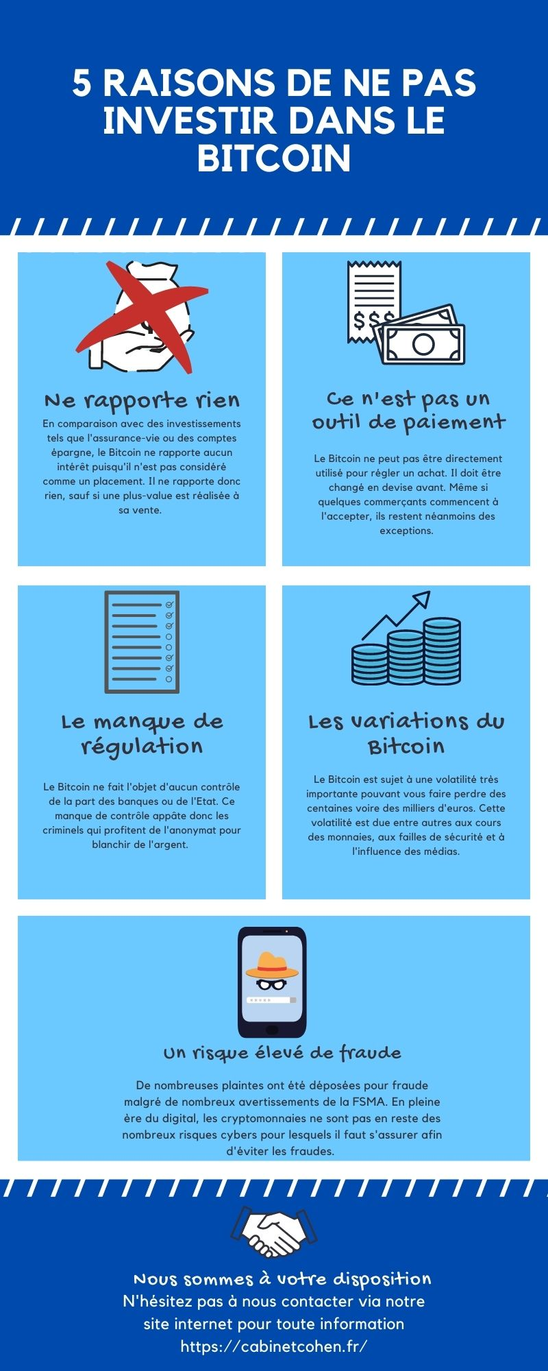 Infographie Bitcoin - Cabinet Cohen