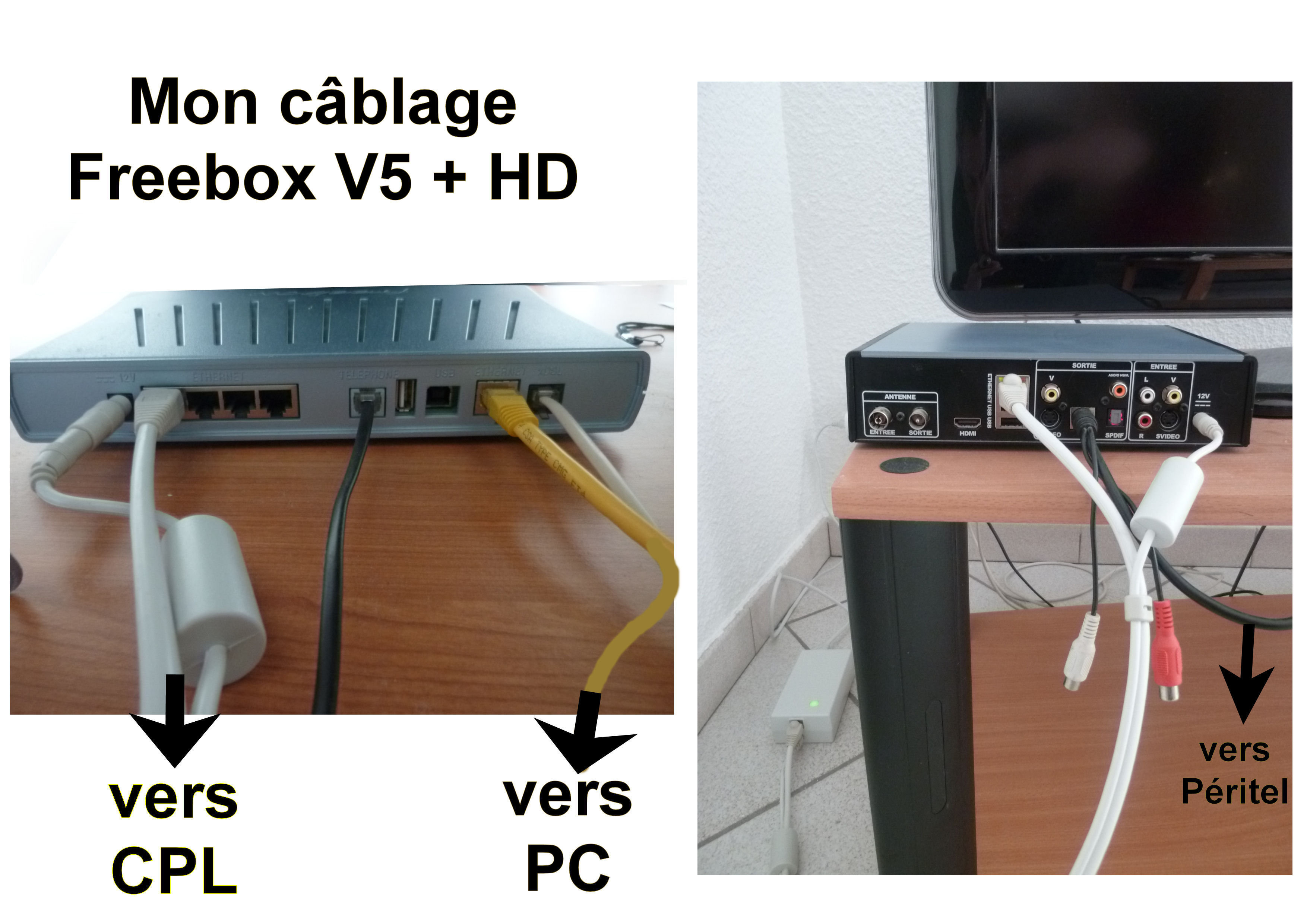Freebox hd vers pc pour internet la t l vision freebox for Alarme maison freebox